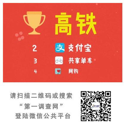 中国新四大发明高铁第一 大家怎么看